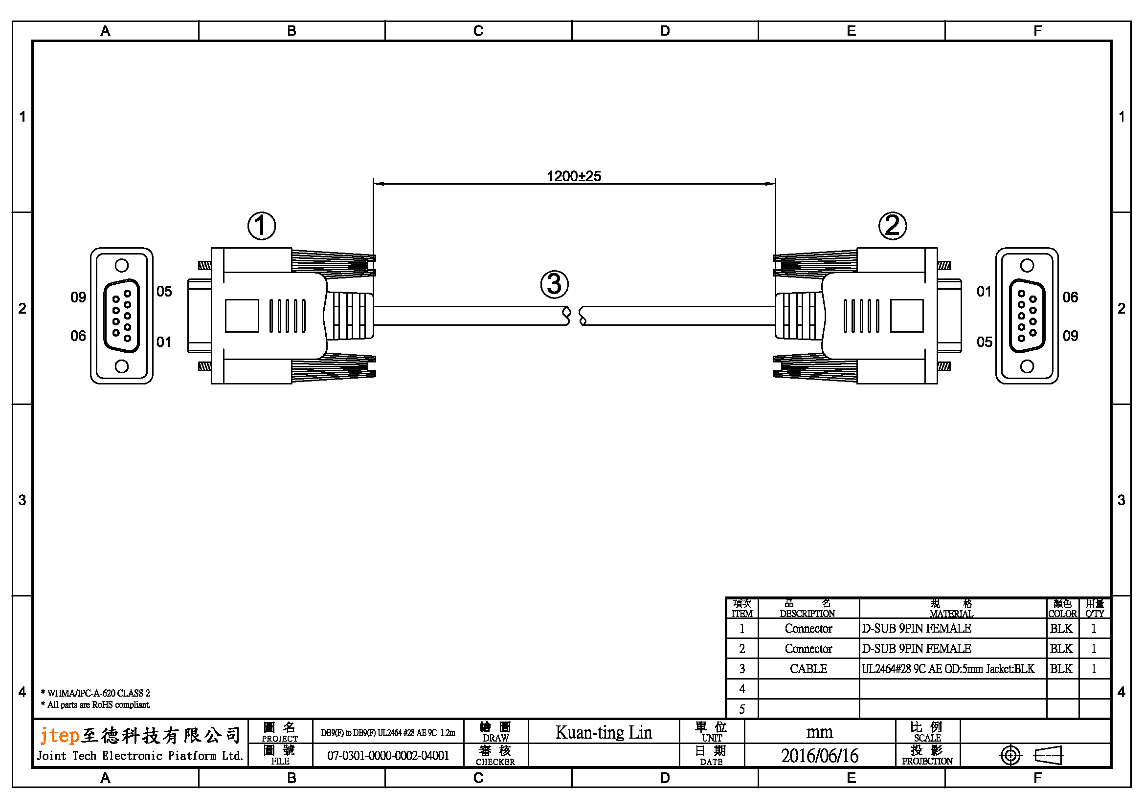 D-SUB 9PIN 母(F) RS-232C介面