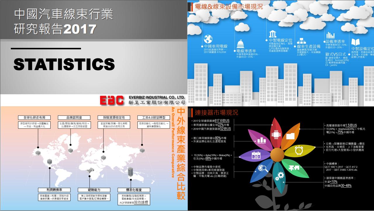 中國汽車線束行業研究報告2017page1.png
